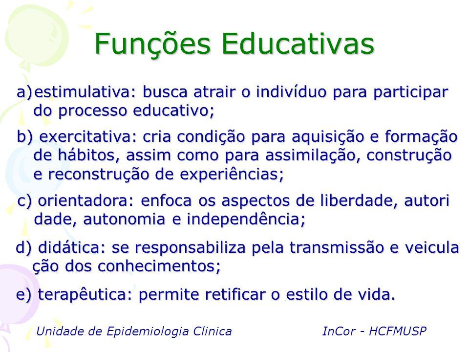 Funções Educativas estimulativa: busca atrair o indivíduo para participar. do processo educativo;