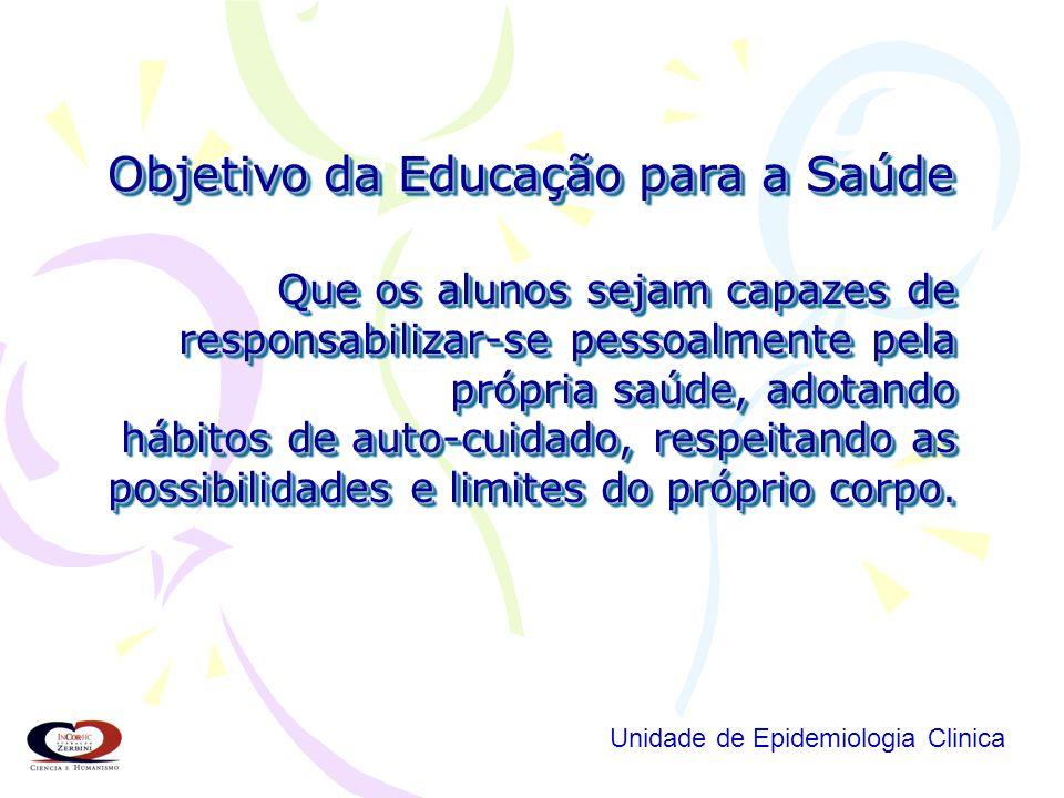 Objetivo da Educação para a Saúde