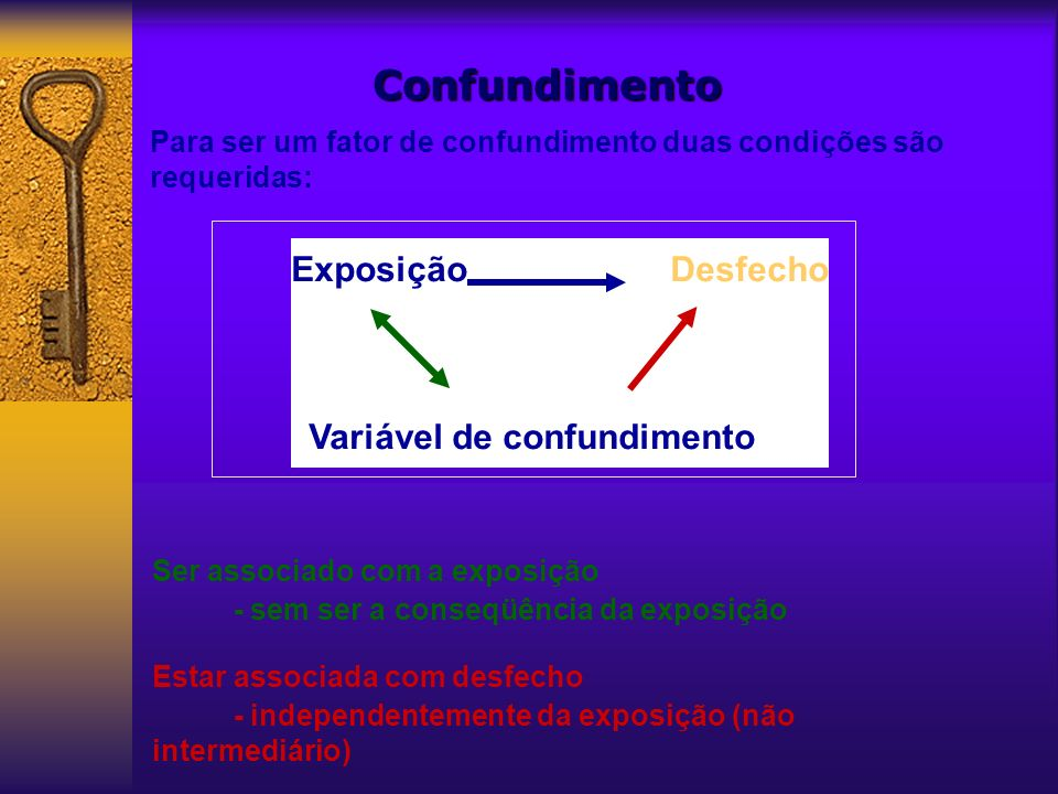 Confundimento Exposição Desfecho Variável de confundimento
