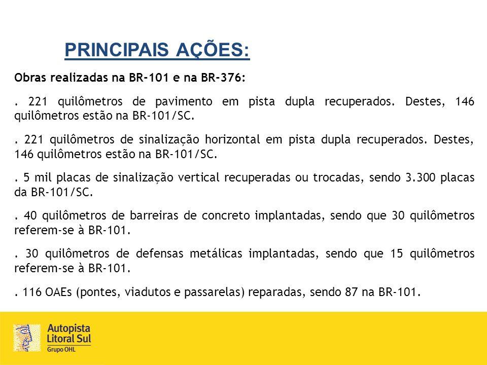 PRINCIPAIS AÇÕES: Obras realizadas na BR-101 e na BR-376: