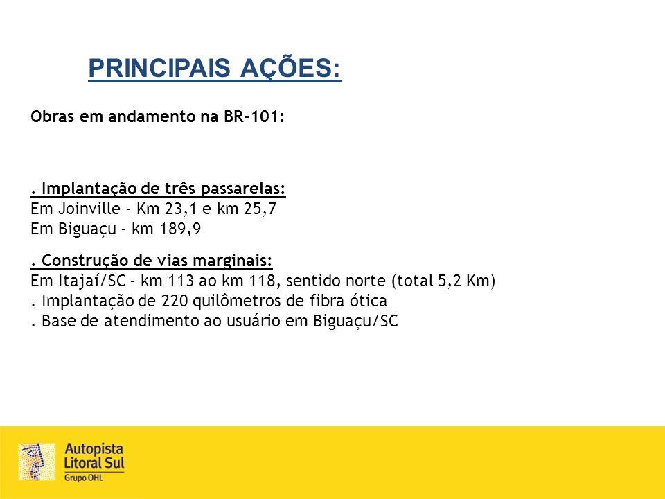 PRINCIPAIS AÇÕES: Obras em andamento na BR-101: