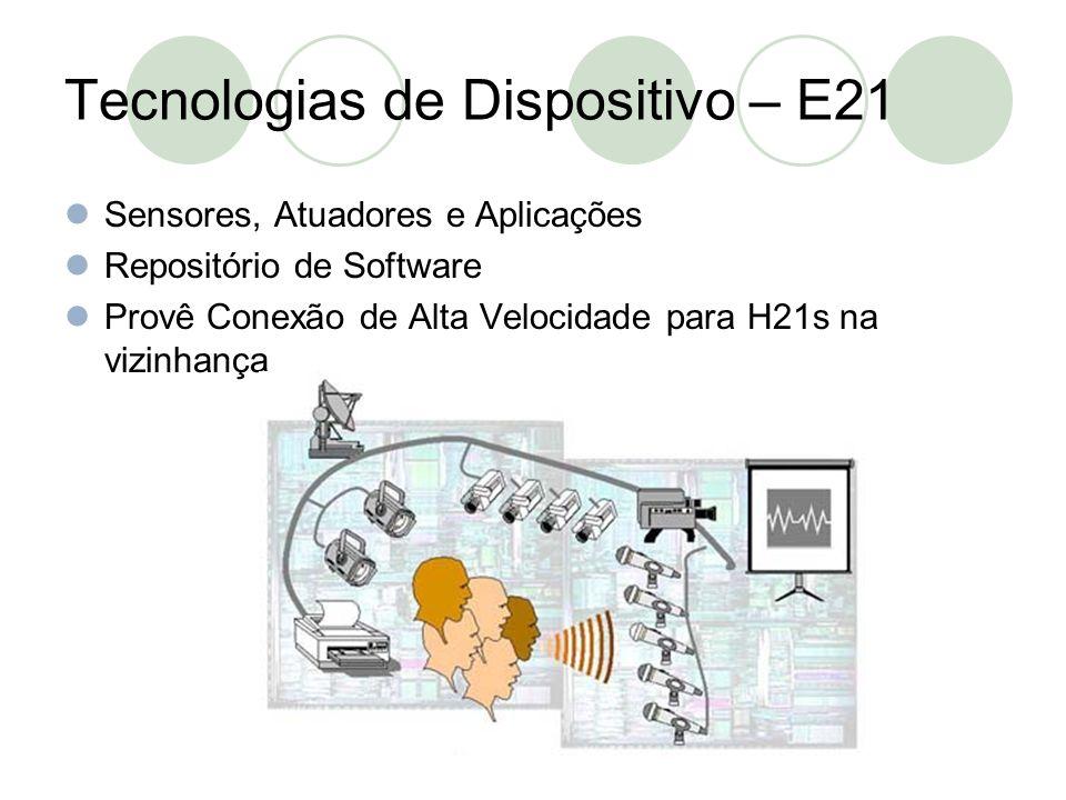 Tecnologias de Dispositivo – E21