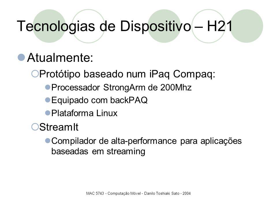 Tecnologias de Dispositivo – H21
