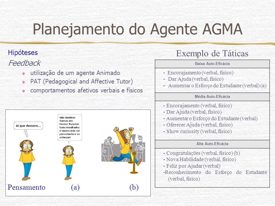 Planejamento do Agente AGMA