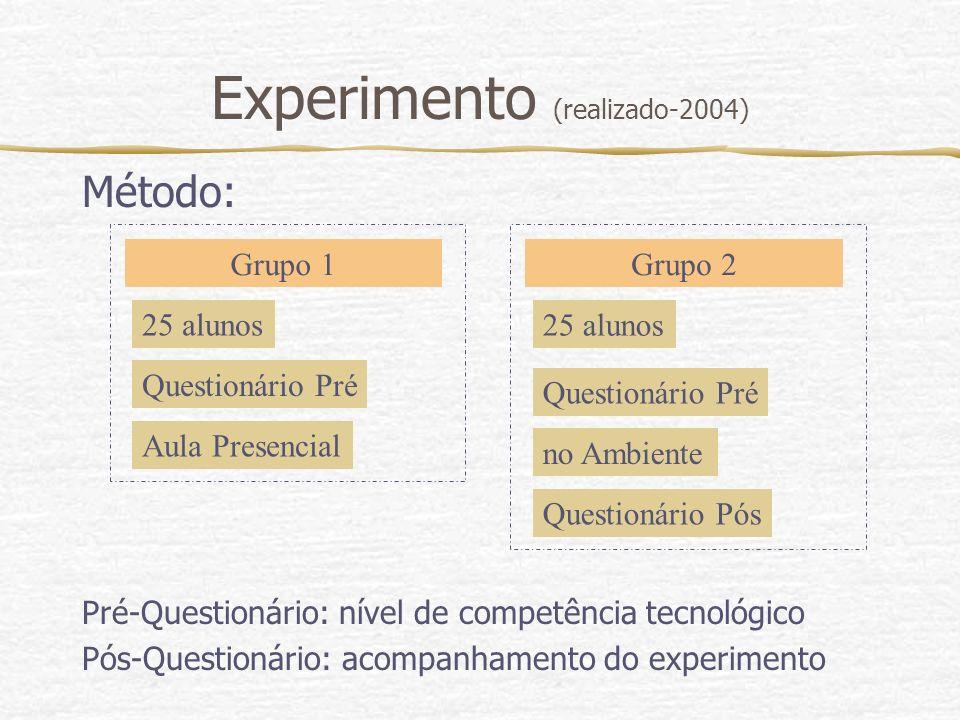 Experimento (realizado-2004)