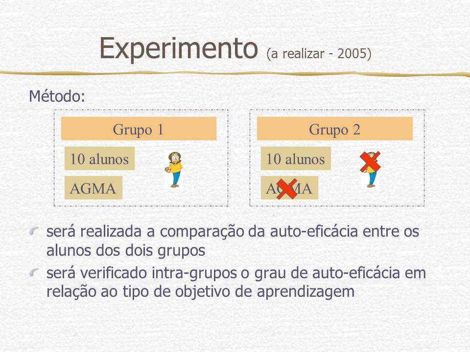 Experimento (a realizar - 2005)