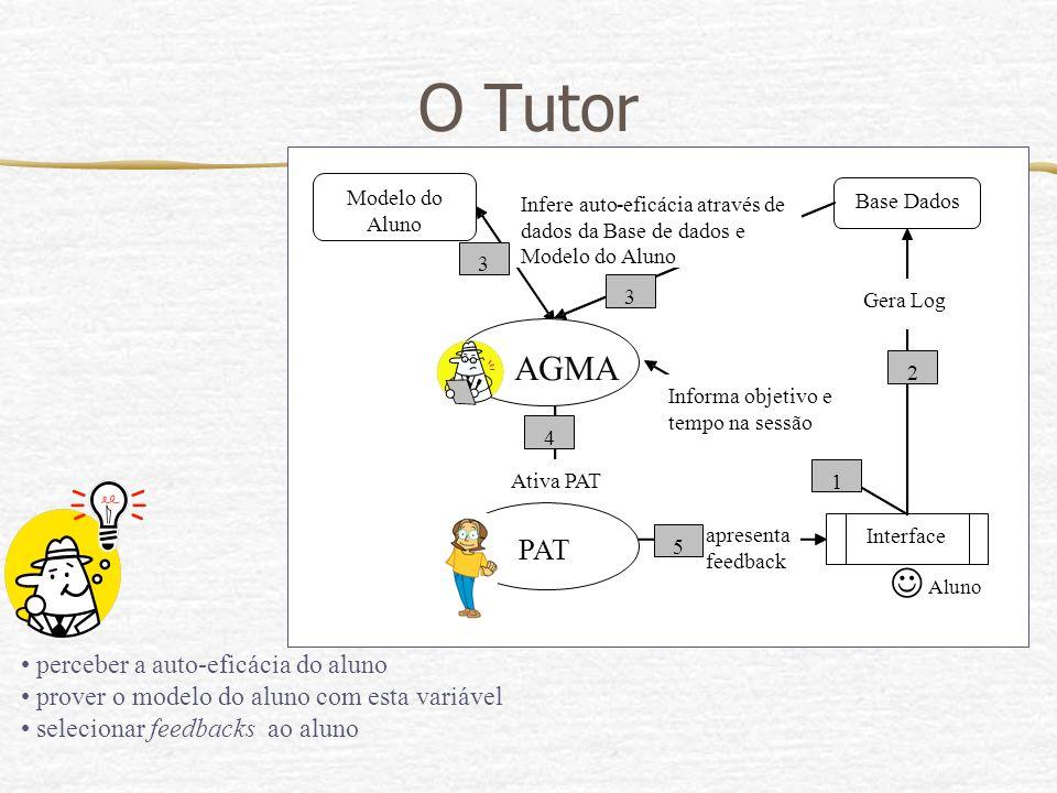 O Tutor J AGMA PAT perceber a auto-eficácia do aluno