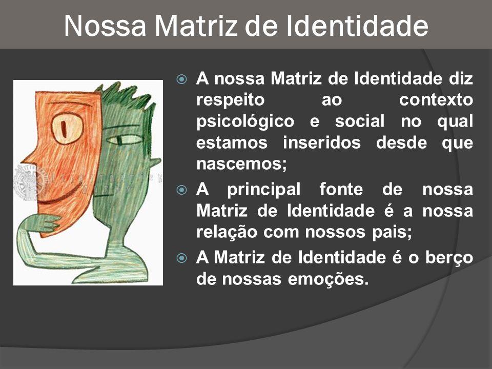 Nossa Matriz de Identidade