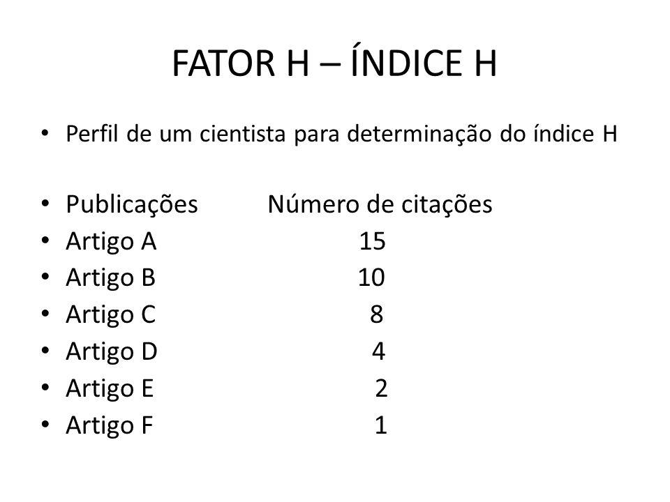 FATOR H – ÍNDICE H Publicações Número de citações Artigo A 15