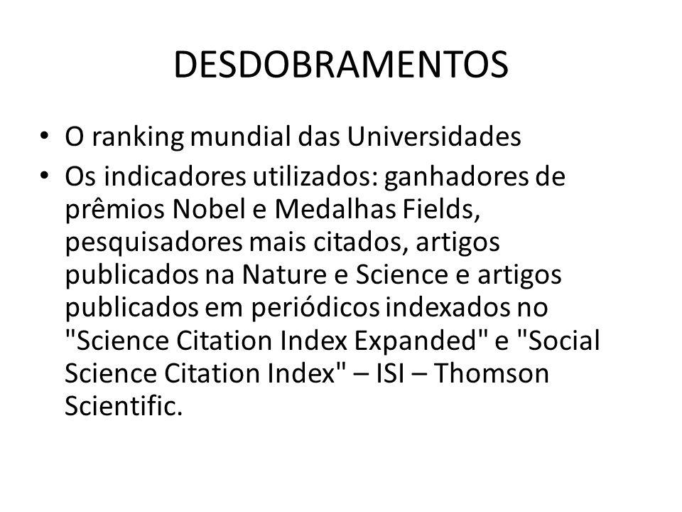DESDOBRAMENTOS O ranking mundial das Universidades