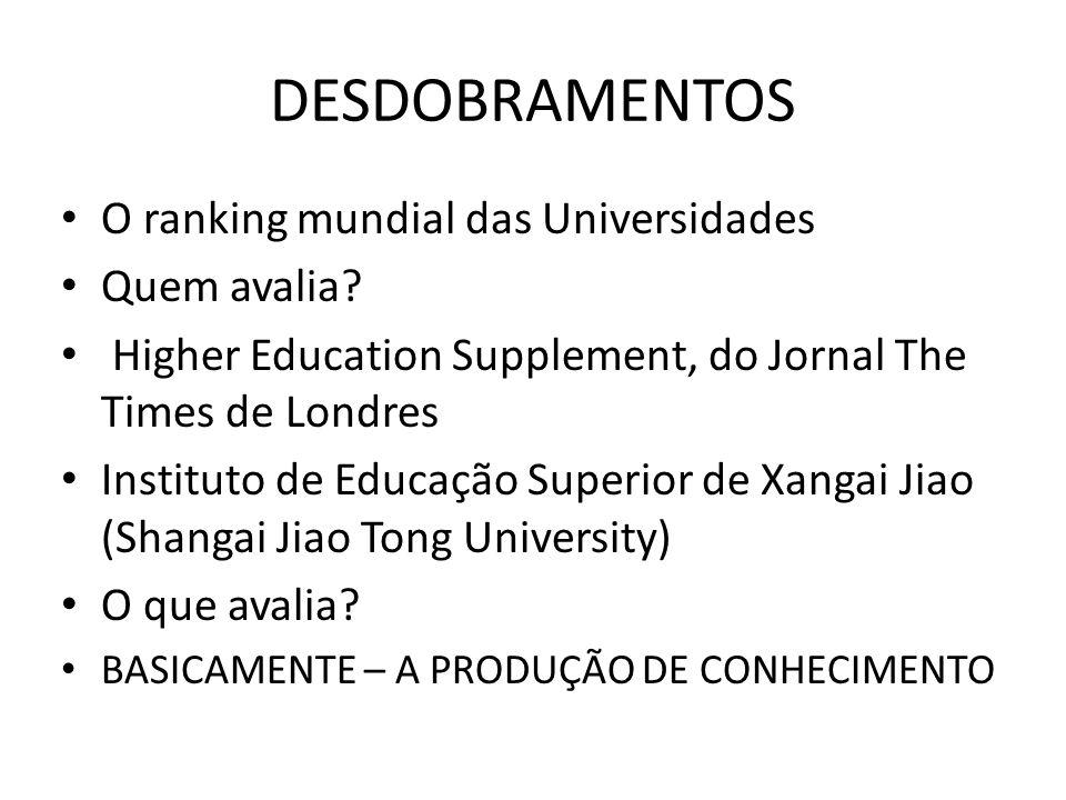 DESDOBRAMENTOS O ranking mundial das Universidades Quem avalia