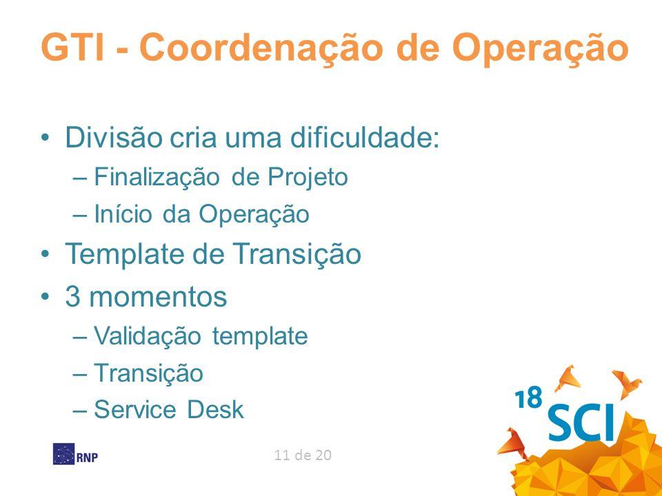GTI - Coordenação de Operação