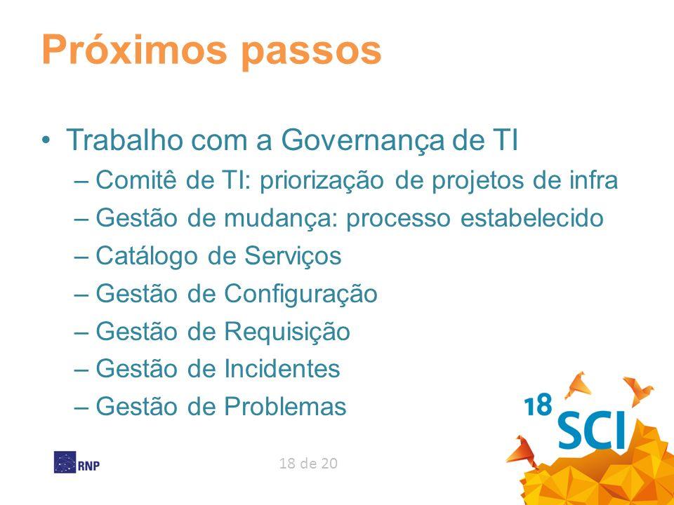 Próximos passos Trabalho com a Governança de TI