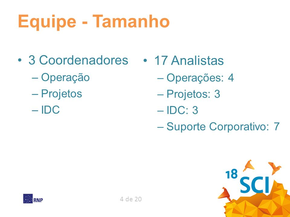 Equipe - Tamanho 3 Coordenadores 17 Analistas Operação Operações: 4
