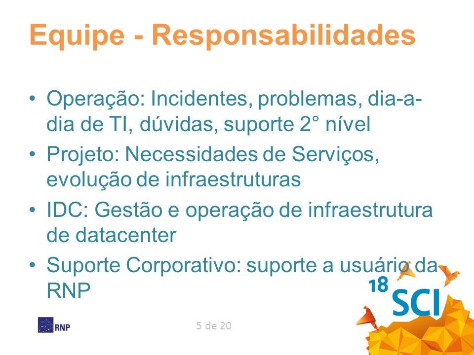 Equipe - Responsabilidades