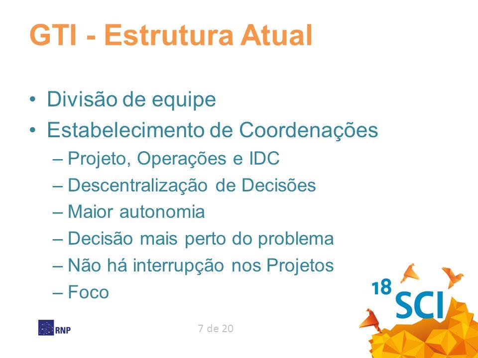 GTI - Estrutura Atual Divisão de equipe