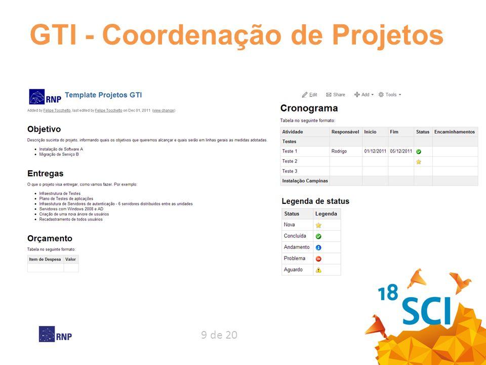 GTI - Coordenação de Projetos