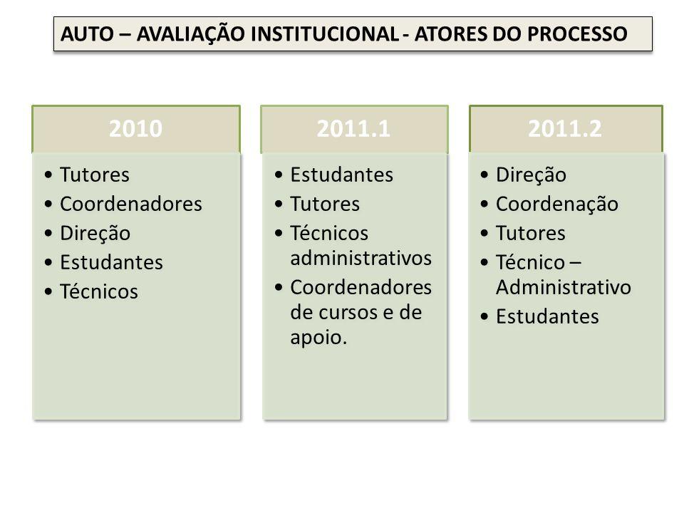 2010 2011.1 2011.2 AUTO – AVALIAÇÃO INSTITUCIONAL - ATORES DO PROCESSO