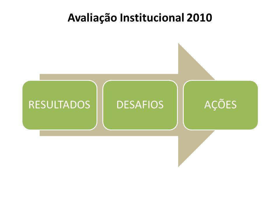 Avaliação Institucional 2010