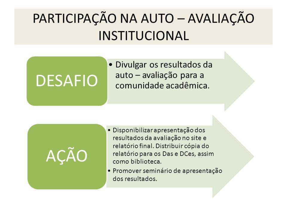 PARTICIPAÇÃO NA AUTO – AVALIAÇÃO INSTITUCIONAL