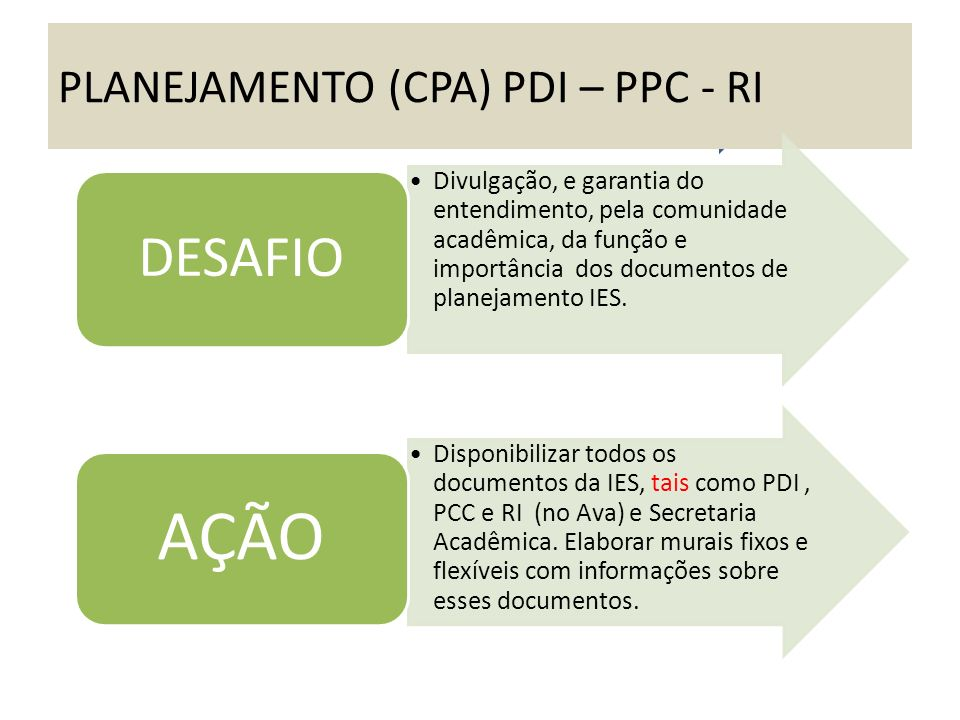 PLANEJAMENTO (CPA) PDI – PPC - RI