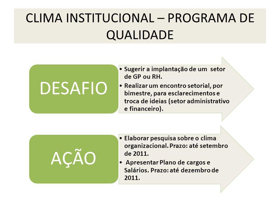 CLIMA INSTITUCIONAL – PROGRAMA DE QUALIDADE