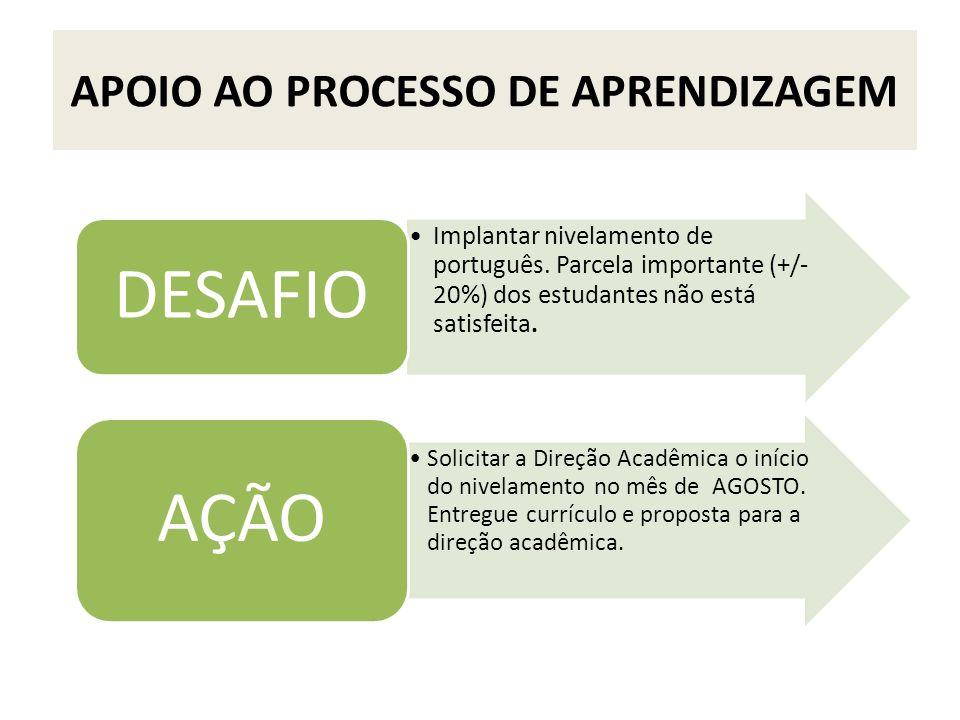 APOIO AO PROCESSO DE APRENDIZAGEM