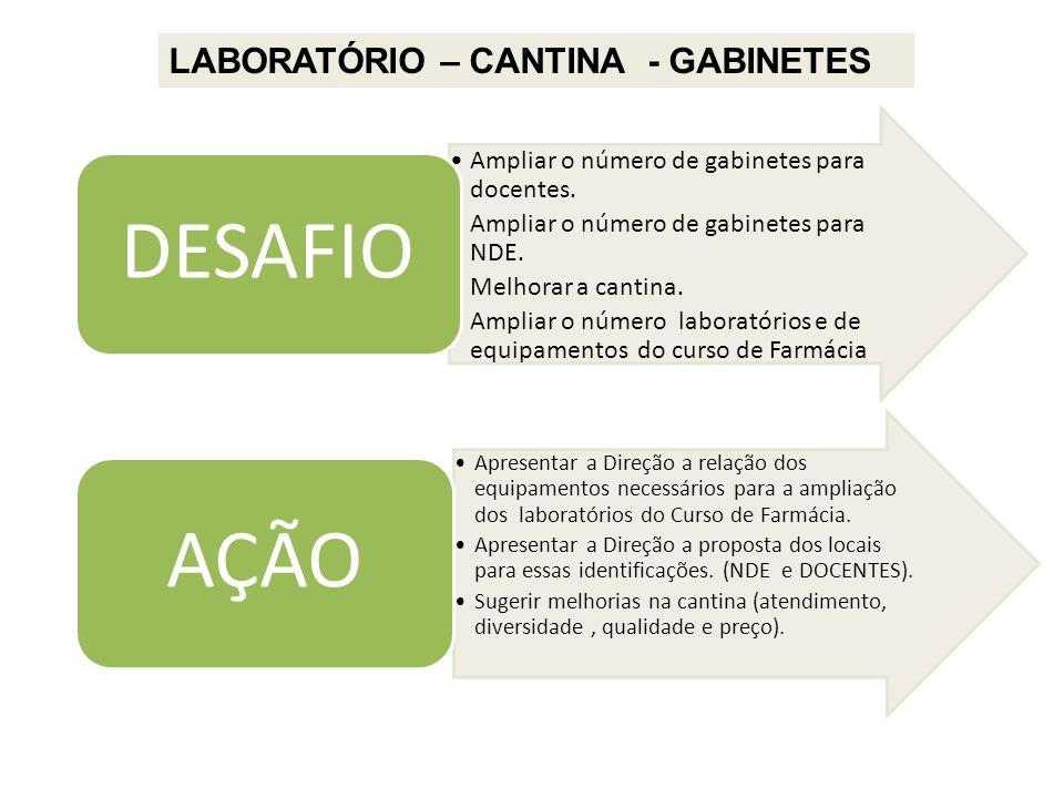 LABORATÓRIO – CANTINA - GABINETES