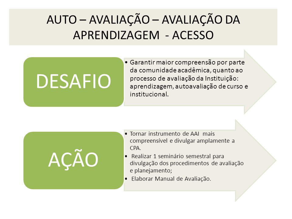 AUTO – AVALIAÇÃO – AVALIAÇÃO DA APRENDIZAGEM - ACESSO