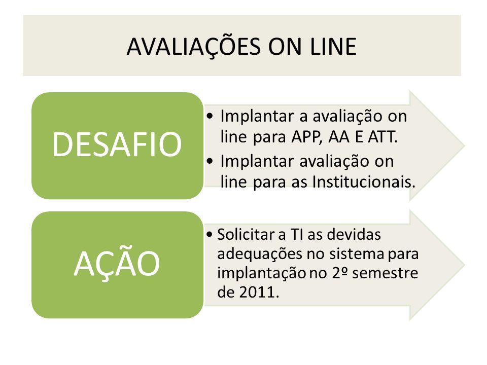 AVALIAÇÕES ON LINE Implantar a avaliação on line para APP, AA E ATT.