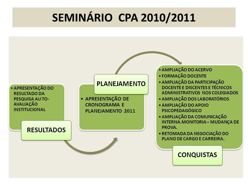 SEMINÁRIO CPA 2010/2011 APRESENTAÇÃO DE CRONOGRAMA E PLANEJAMENTO 2011