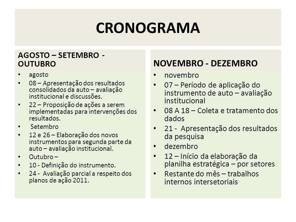 CRONOGRAMA NOVEMBRO - DEZEMBRO AGOSTO – SETEMBRO - OUTUBRO novembro