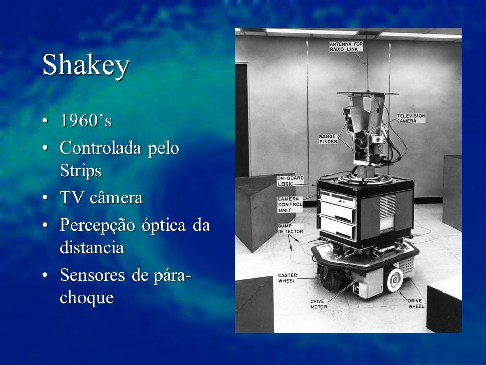 Shakey 1960's Controlada pelo Strips TV câmera
