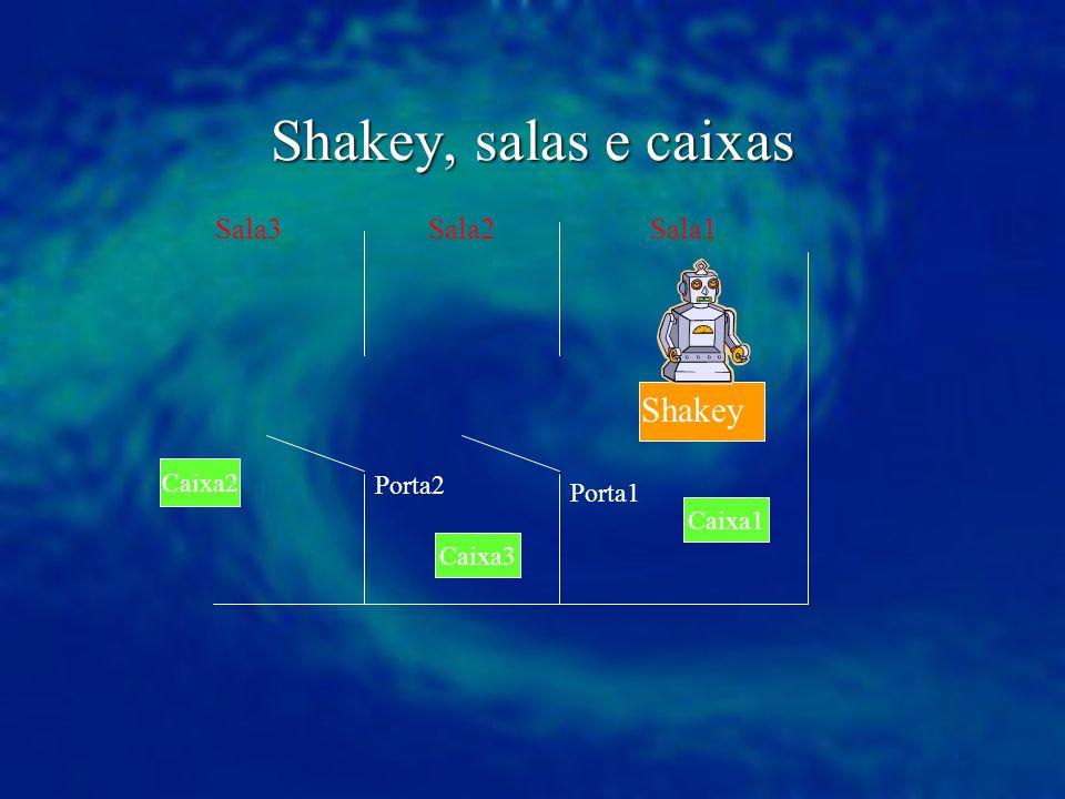 Shakey, salas e caixas Shakey Sala3 Sala2 Sala1 Caixa2 Porta2 Porta1