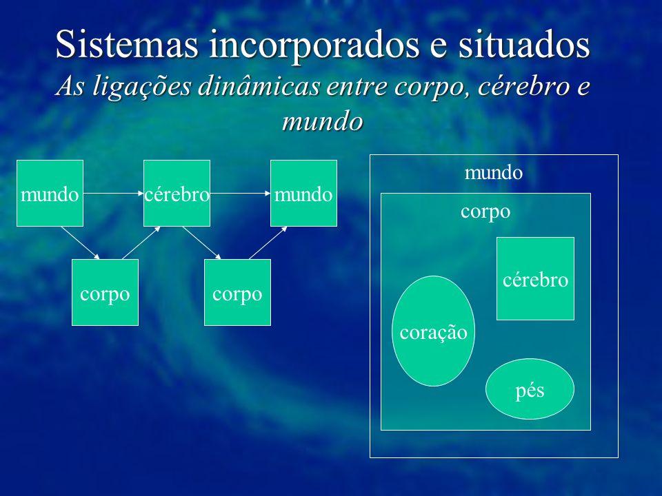 Sistemas incorporados e situados As ligações dinâmicas entre corpo, cérebro e mundo