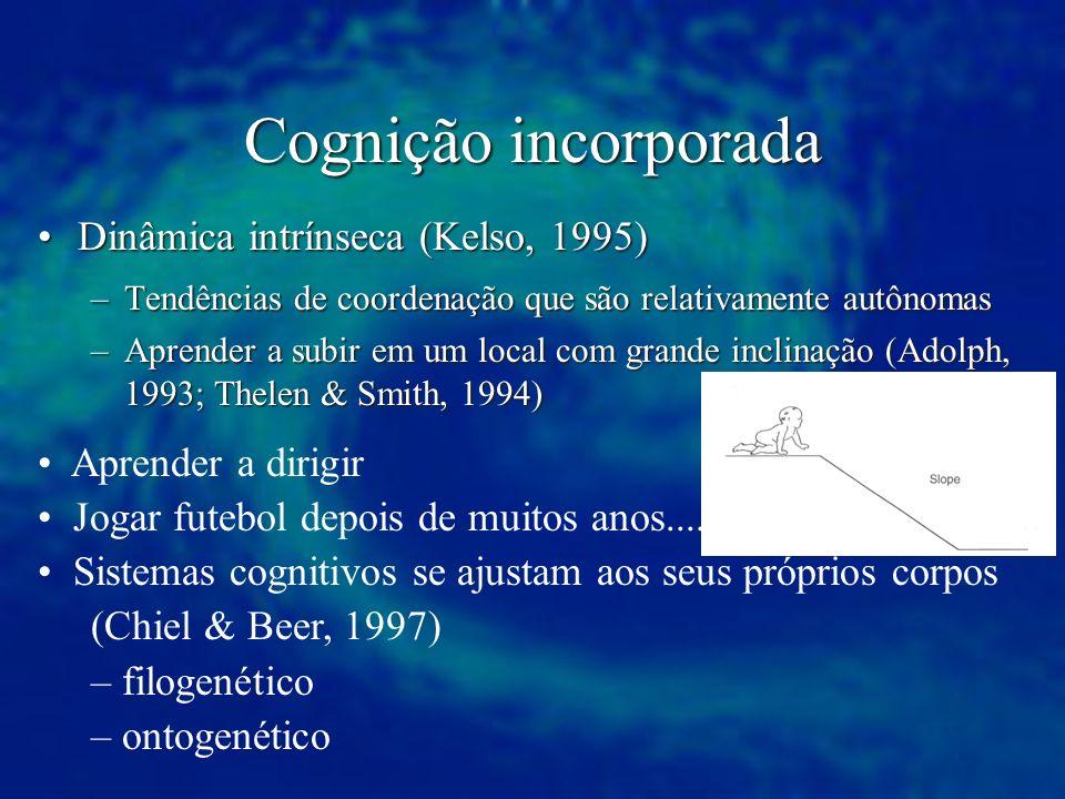 Cognição incorporada Dinâmica intrínseca (Kelso, 1995)