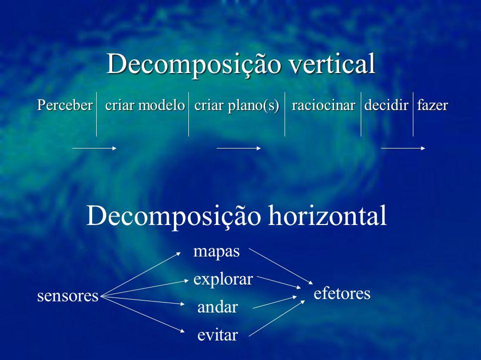 Decomposição vertical