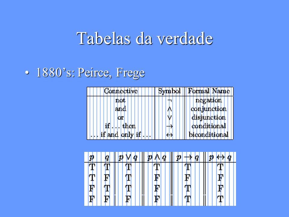 Tabelas da verdade 1880's: Peirce, Frege