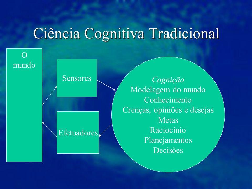 Ciência Cognitiva Tradicional