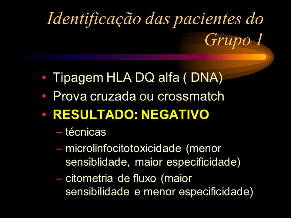 Identificação das pacientes do Grupo 1