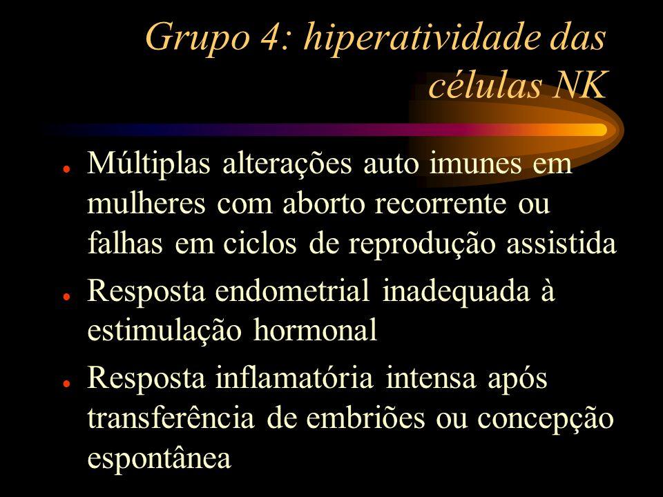 Grupo 4: hiperatividade das células NK