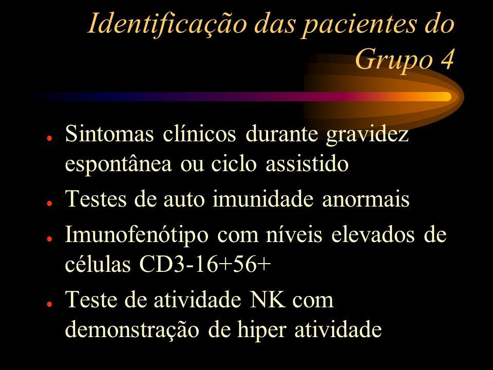 Identificação das pacientes do Grupo 4