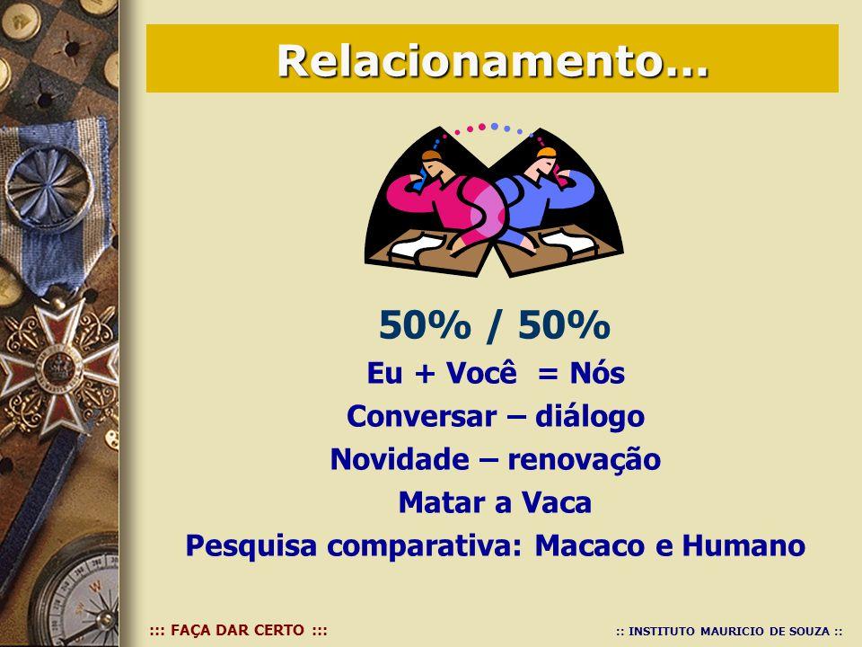 Pesquisa comparativa: Macaco e Humano