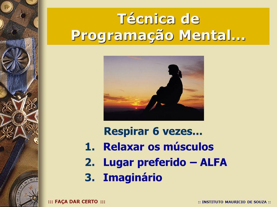 Técnica de Programação Mental...