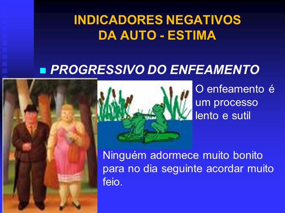 INDICADORES NEGATIVOS DA AUTO - ESTIMA