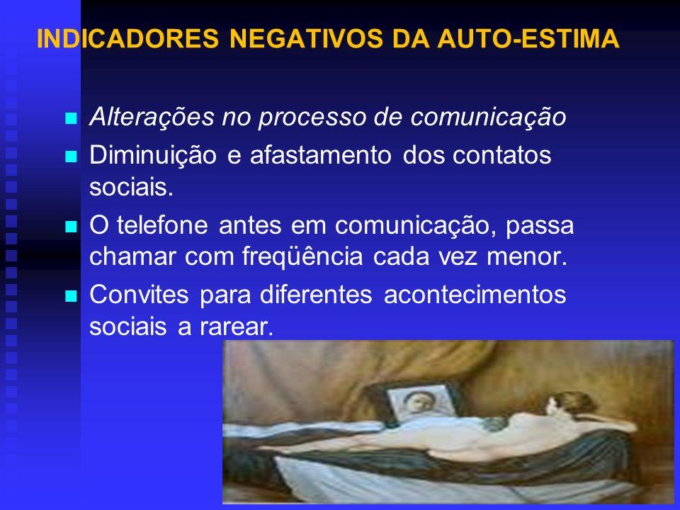 INDICADORES NEGATIVOS DA AUTO-ESTIMA