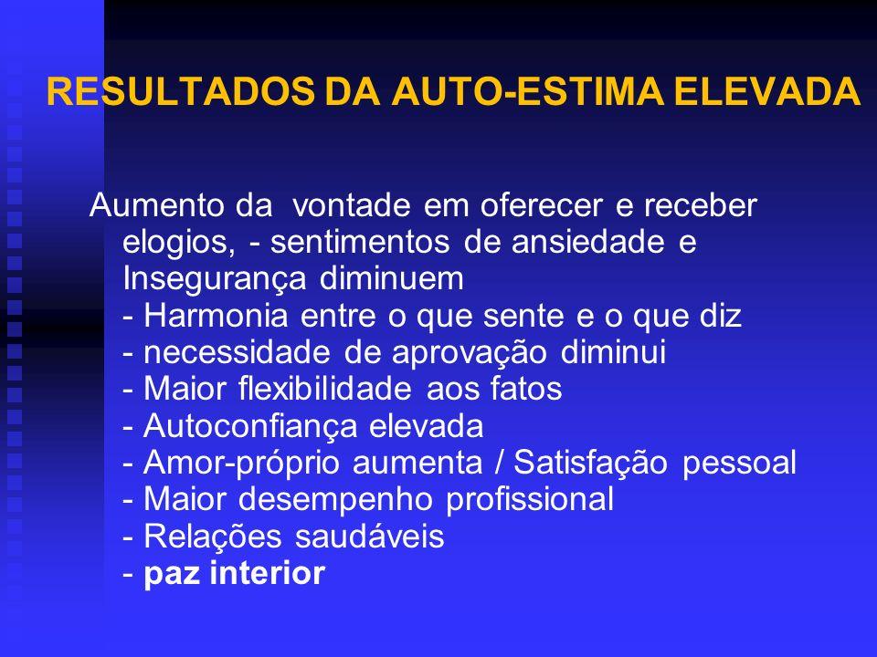 RESULTADOS DA AUTO-ESTIMA ELEVADA