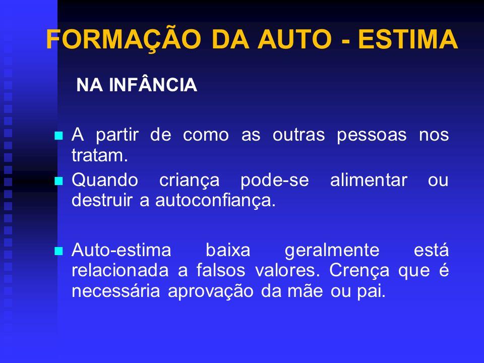 FORMAÇÃO DA AUTO - ESTIMA