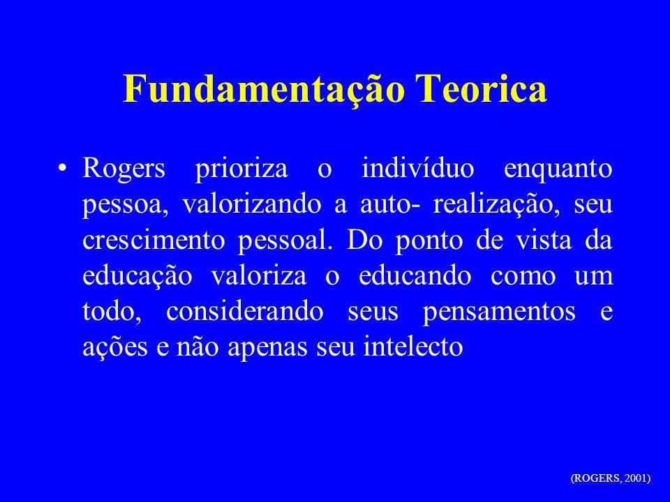Fundamentação Teorica