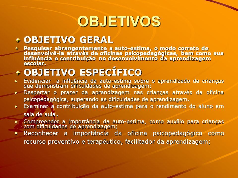 OBJETIVOS OBJETIVO GERAL OBJETIVO ESPECÍFICO